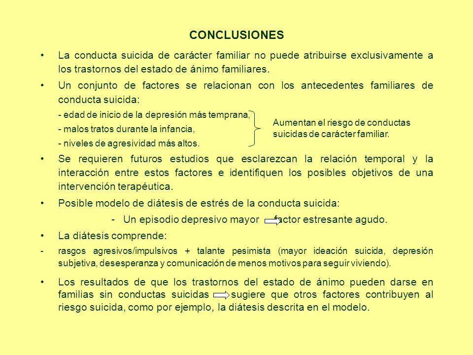CONCLUSIONES La conducta suicida de carácter familiar no puede atribuirse exclusivamente a los trastornos del estado de ánimo familiares. Un conjunto