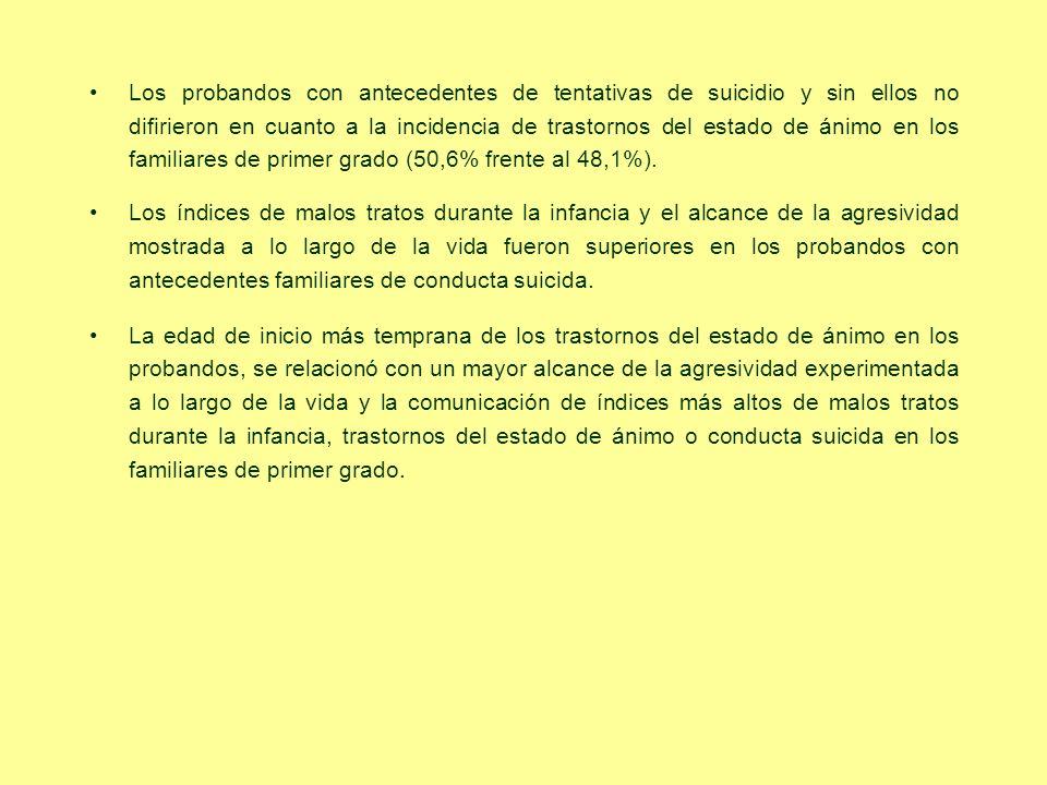 Los probandos con antecedentes de tentativas de suicidio y sin ellos no difirieron en cuanto a la incidencia de trastornos del estado de ánimo en los