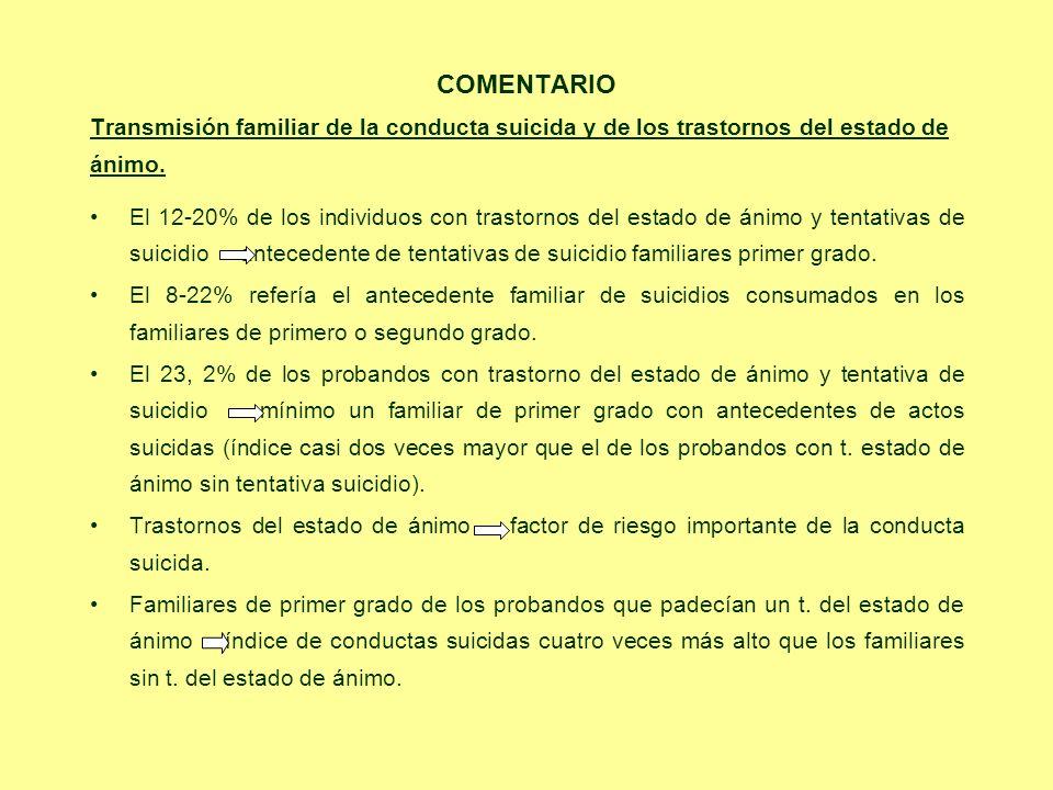 COMENTARIO Transmisión familiar de la conducta suicida y de los trastornos del estado de ánimo. El 12-20% de los individuos con trastornos del estado