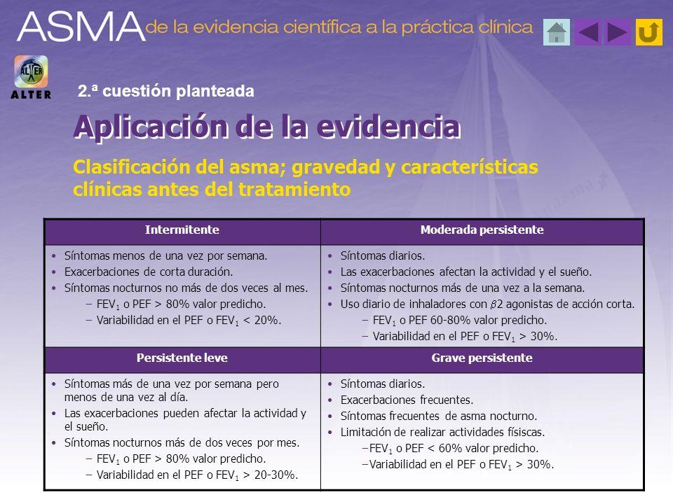Aplicación de la evidencia 2.ª cuestión planteada Clasificación del asma; gravedad y características clínicas antes del tratamiento IntermitenteModera