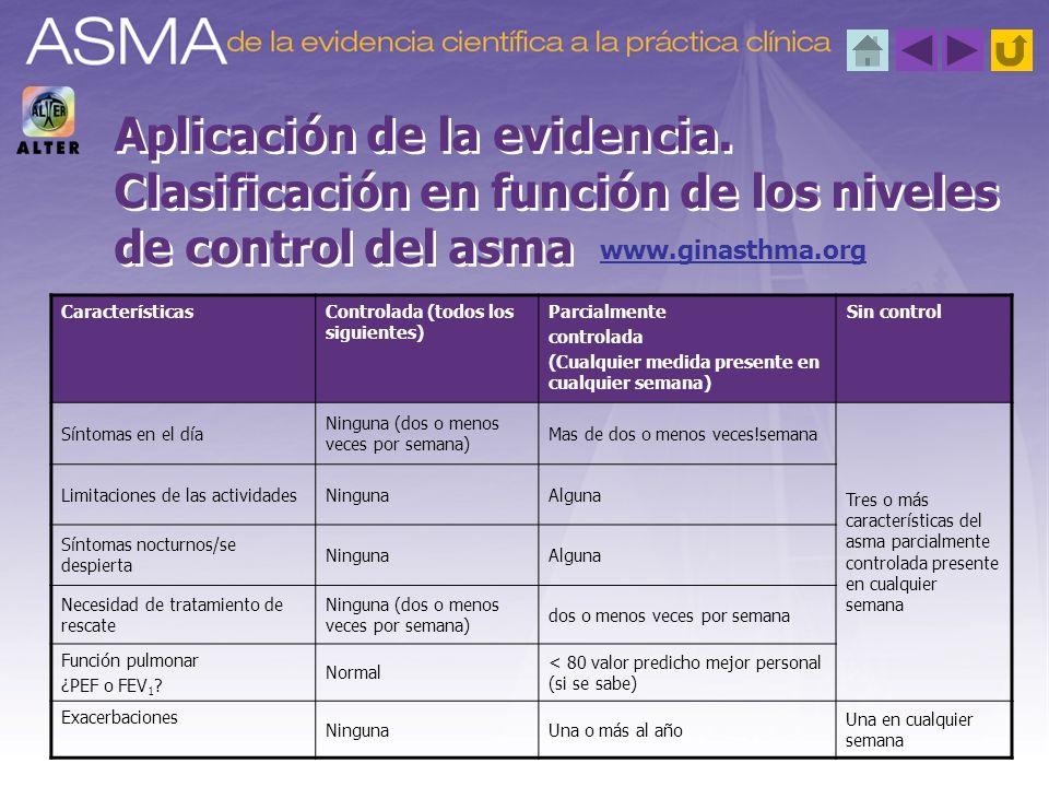 Aplicación de la evidencia. Clasificación en función de los niveles de control del asma CaracterísticasControlada (todos los siguientes) Parcialmente