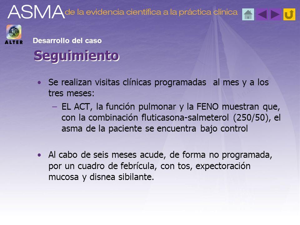 Se realizan visitas clínicas programadas al mes y a los tres meses: –EL ACT, la función pulmonar y la FENO muestran que, con la combinación fluticason