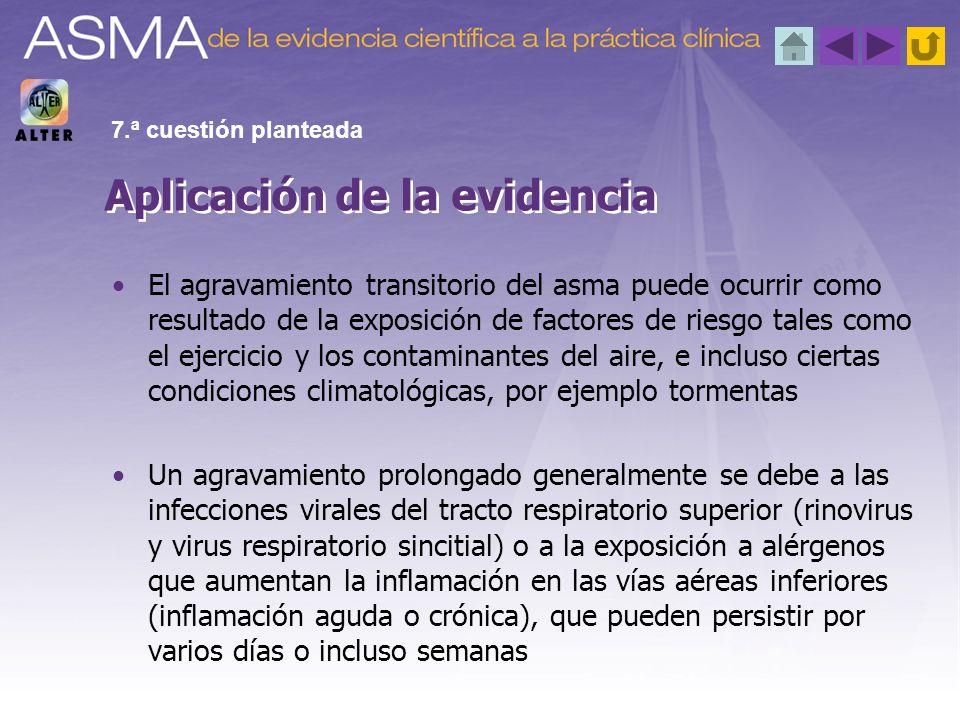 El agravamiento transitorio del asma puede ocurrir como resultado de la exposición de factores de riesgo tales como el ejercicio y los contaminantes d