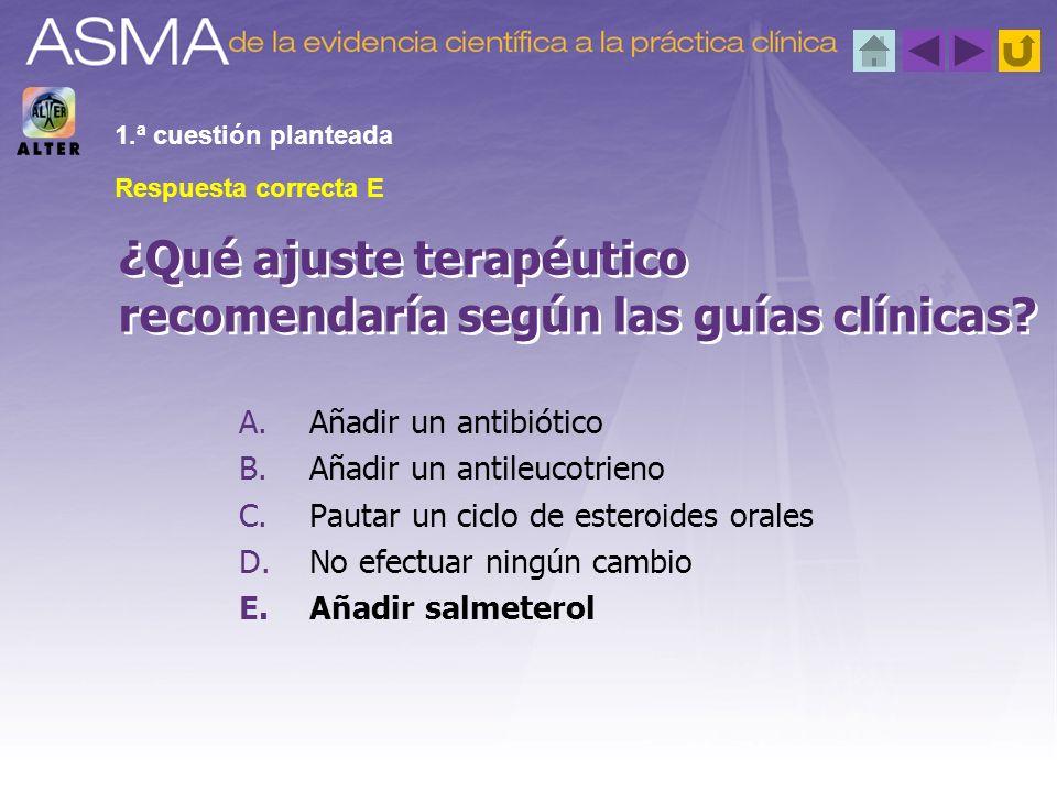 El concepto control del asma se refiere al control de las manifestaciones de la enfermedad.