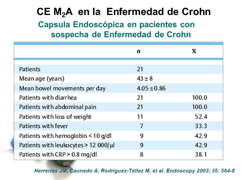 Herrerías JM, Caunedo A, Rodríguez-Téllez M, et al. Endoscopy 2003; 35: 564-8 Capsula Endoscópica en pacientes con sospecha de Enfermedad de Crohn CE
