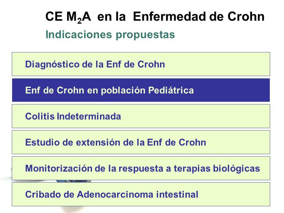 Diagnóstico de la Enf de Crohn Colitis Indeterminada Estudio de extensión de la Enf de Crohn Monitorización de la respuesta a terapias biológicas Crib