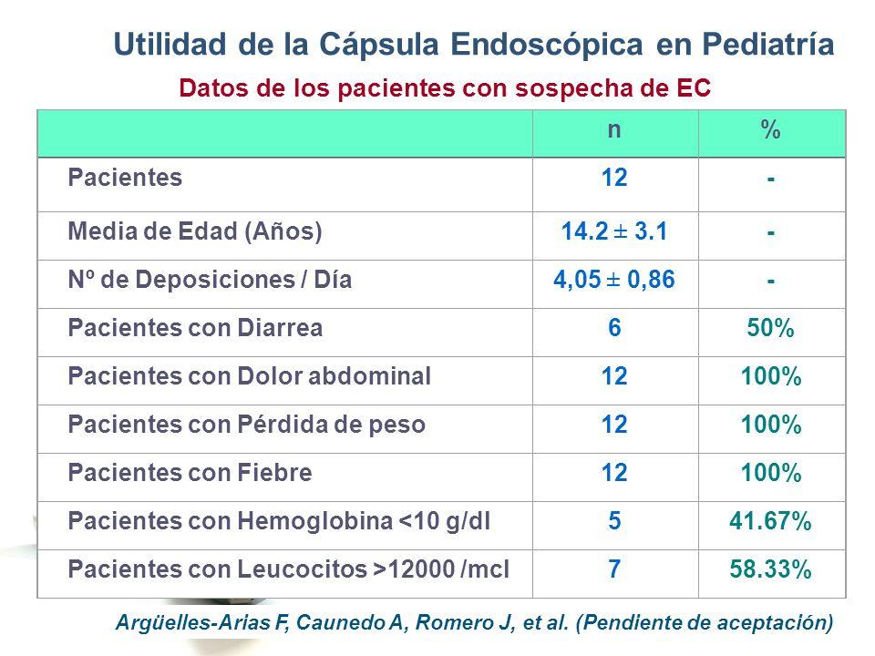 n% Pacientes12- Media de Edad (Años)14.2 ± 3.1- Nº de Deposiciones / Día4,05 ± 0,86- Pacientes con Diarrea650% Pacientes con Dolor abdominal12100% Pac