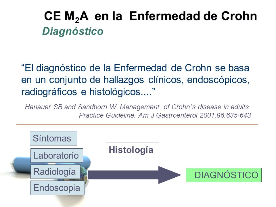 Hanauer SB and Sandborn W. Management of Crohn´s disease in adults. Practice Guideline. Am J Gastroenterol 2001;96:635-643 Diagnóstico Síntomas Labora