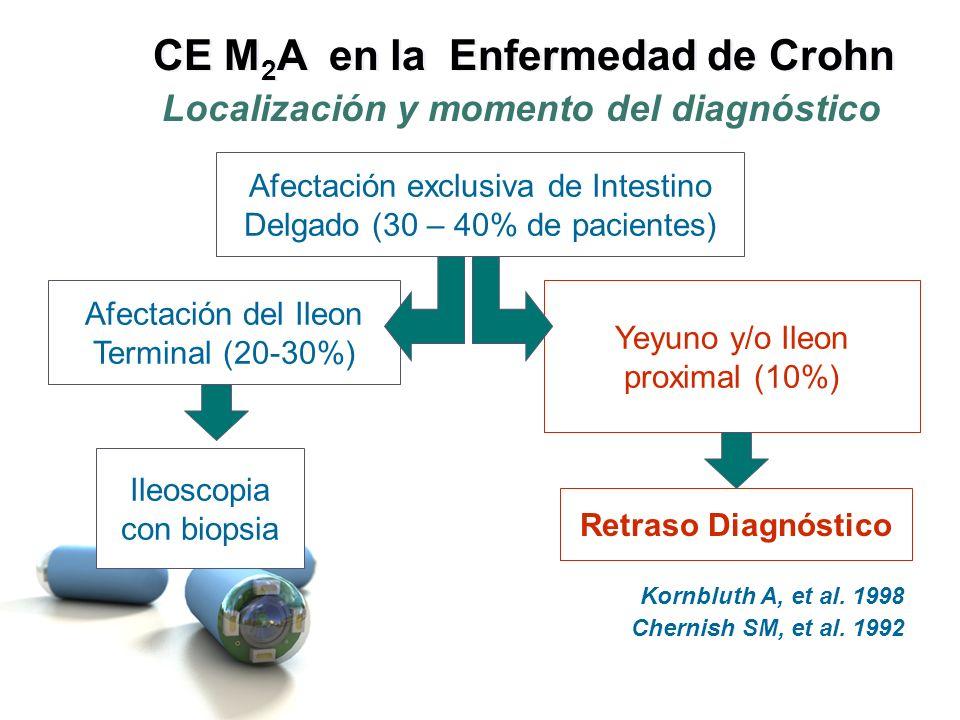 Afectación del Ileon Terminal (20-30%) Yeyuno y/o Ileon proximal (10%) Ileoscopia con biopsia Retraso Diagnóstico Kornbluth A, et al. 1998 Chernish SM