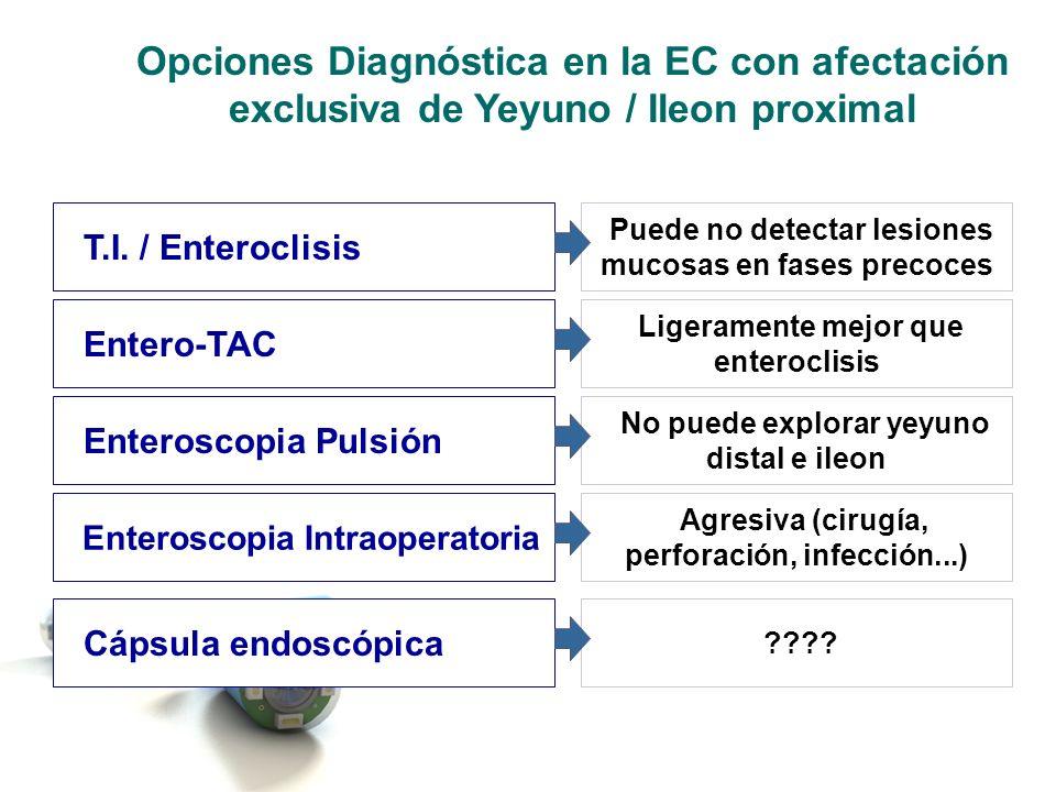 Opciones Diagnóstica en la EC con afectación exclusiva de Yeyuno / Ileon proximal T.I. / Enteroclisis Puede no detectar lesiones mucosas en fases prec