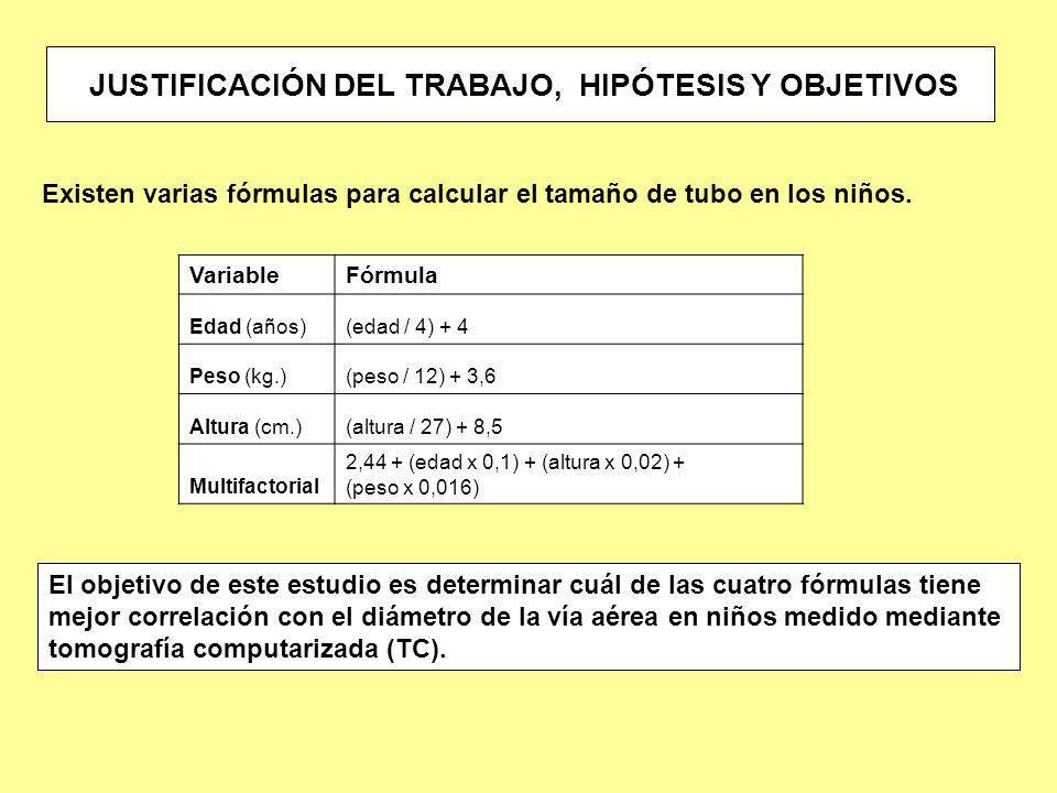 VariableFórmula Edad (años)(edad / 4) + 4 Peso (kg.)(peso / 12) + 3,6 Altura (cm.)(altura / 27) + 8,5 Multifactorial 2,44 + (edad x 0,1) + (altura x 0