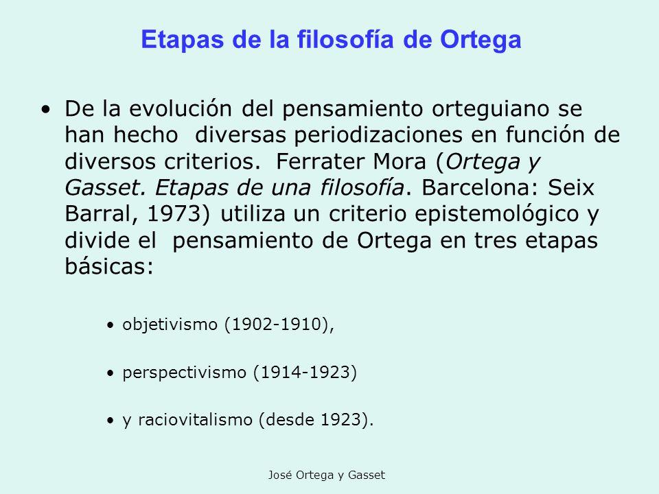 José Ortega y Gasset Etapas de la filosofía de Ortega De la evolución del pensamiento orteguiano se han hecho diversas periodizaciones en función de d