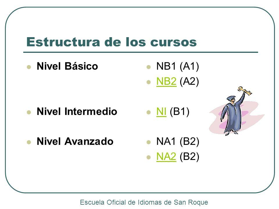 Estructura de los cursos Nivel Básico Nivel Intermedio Nivel Avanzado NB1 (A1) NB2 (A2) NB2 NI (B1) NI NA1 (B2) NA2 (B2) NA2 Escuela Oficial de Idioma