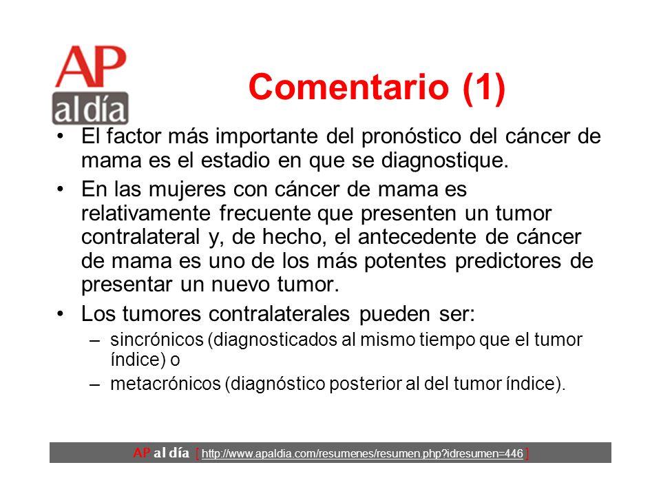 AP al día [ http://www.apaldia.com/resumenes/resumen.php idresumen=446 ] Comentario (1) El factor más importante del pronóstico del cáncer de mama es el estadio en que se diagnostique.