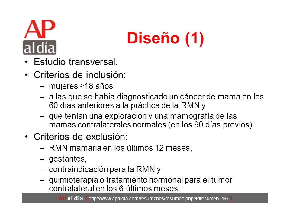 AP al día [ http://www.apaldia.com/resumenes/resumen.php?idresumen=446 ] Diseño (1) Estudio transversal. Criterios de inclusión: –mujeres 18 años –a l