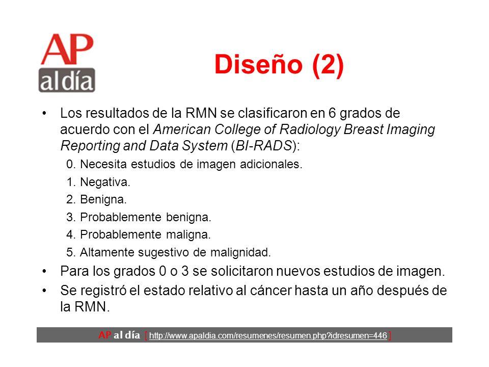 AP al día [ http://www.apaldia.com/resumenes/resumen.php idresumen=446 ] Diseño (2) Los resultados de la RMN se clasificaron en 6 grados de acuerdo con el American College of Radiology Breast Imaging Reporting and Data System (BI-RADS): 0.