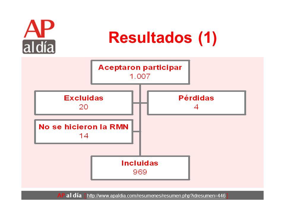AP al día [ http://www.apaldia.com/resumenes/resumen.php?idresumen=446 ] Resultados (1)