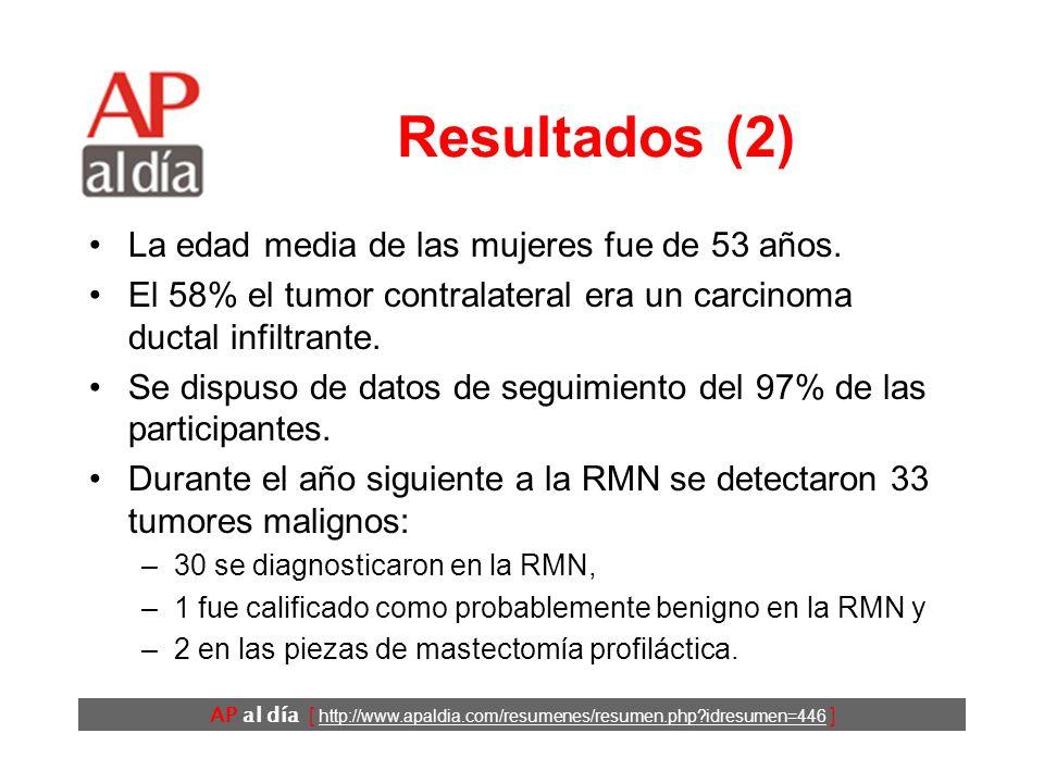 AP al día [ http://www.apaldia.com/resumenes/resumen.php?idresumen=446 ] Resultados (3) Por lo tanto, la RMN detectó un tumor en el 3,1% (IC95% 2,0 a 4,2%) –valor predictivo negativo del 99%, –valor predictivo positivo fue del 21%.