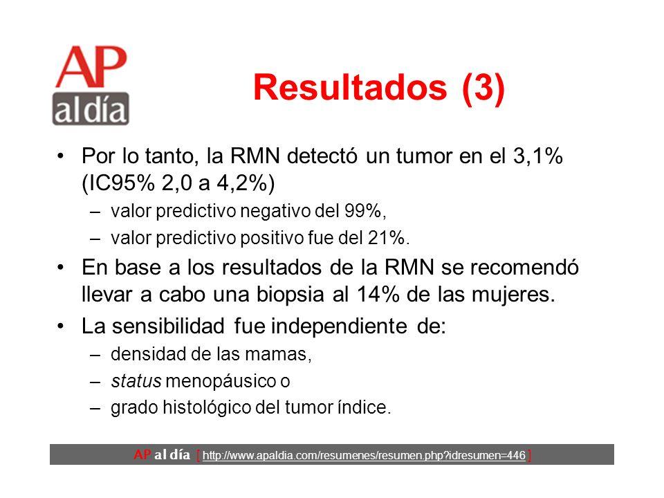 AP al día [ http://www.apaldia.com/resumenes/resumen.php idresumen=446 ] Resultados (3) Por lo tanto, la RMN detectó un tumor en el 3,1% (IC95% 2,0 a 4,2%) –valor predictivo negativo del 99%, –valor predictivo positivo fue del 21%.