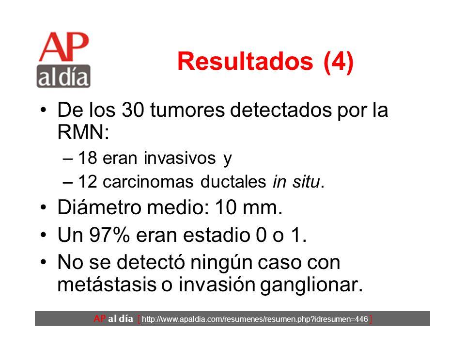 AP al día [ http://www.apaldia.com/resumenes/resumen.php?idresumen=446 ] Conclusiones Los autores concluyen que la RMN puede detectar tumores en la mama contralateral que han pasado desapercibidos en la evaluación inicial de las mujeres diagnosticadas de cáncer de mama.
