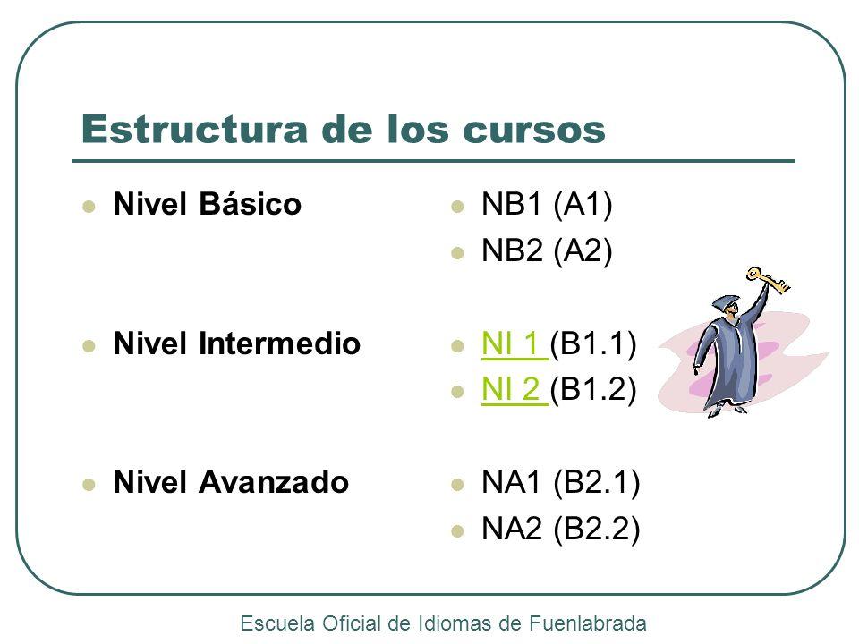 Estructura de los cursos Nivel Básico Nivel Intermedio Nivel Avanzado NB1 (A1) NB2 (A2) NI 1 (B1.1) NI 1 NI 2 (B1.2) NI 2 NA1 (B2.1) NA2 (B2.2) Escuel