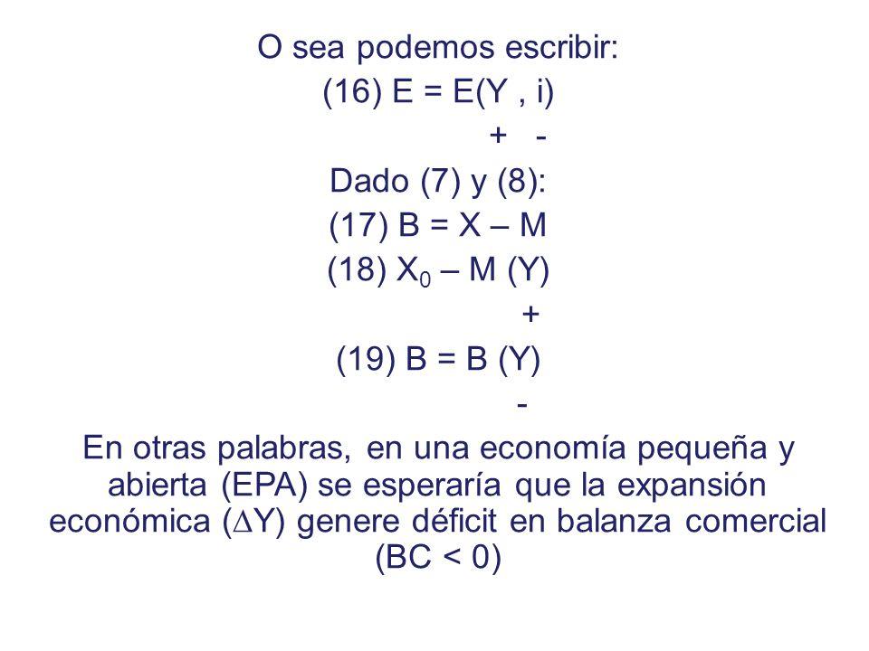Antes (3) Y = C + I + (G – T) + X – M Significa que siempre Y va a ser mayor que C, I, G, X, o M? En la economía actual si es posible que Y no sea may