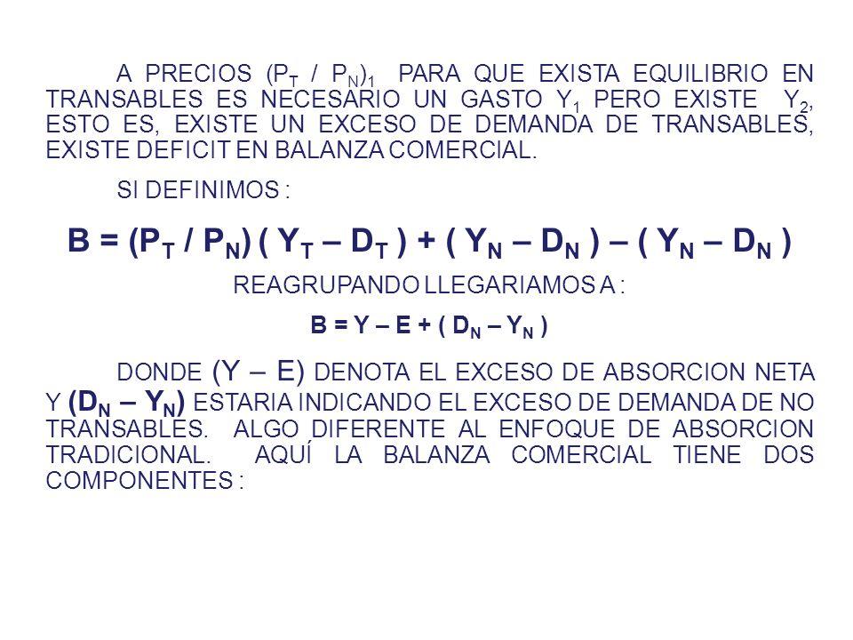 (P T / P N ) E, Y B B Y Y N N (P T / P N ) 0 (P T / P N ) 1 Y1Y1 Y2Y2 AA GRAFICA (K) :