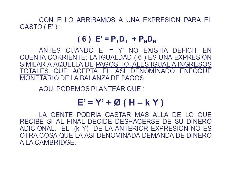 SI INCORPORAMOS EL DINERO AL ANALISIS, REFORMULAMOS EL MODELO CONSIDERANDO : ( 1 ) Y T = Y T ( P T / P N ), DONDE Y T > 0 ( 2 ) Y N = Y N (P N / P T )