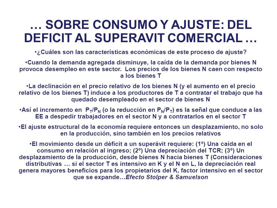 SOBRE CONSUMO Y AJUSTE: DEL DEFICIT COMERCIAL AL SUPERAVIT COMERCIAL Y N, D N Y T, D T Y E N = D D N DDTDDT YETYET E (P T /P N ) 0 A B (P T /P N ) 1 D