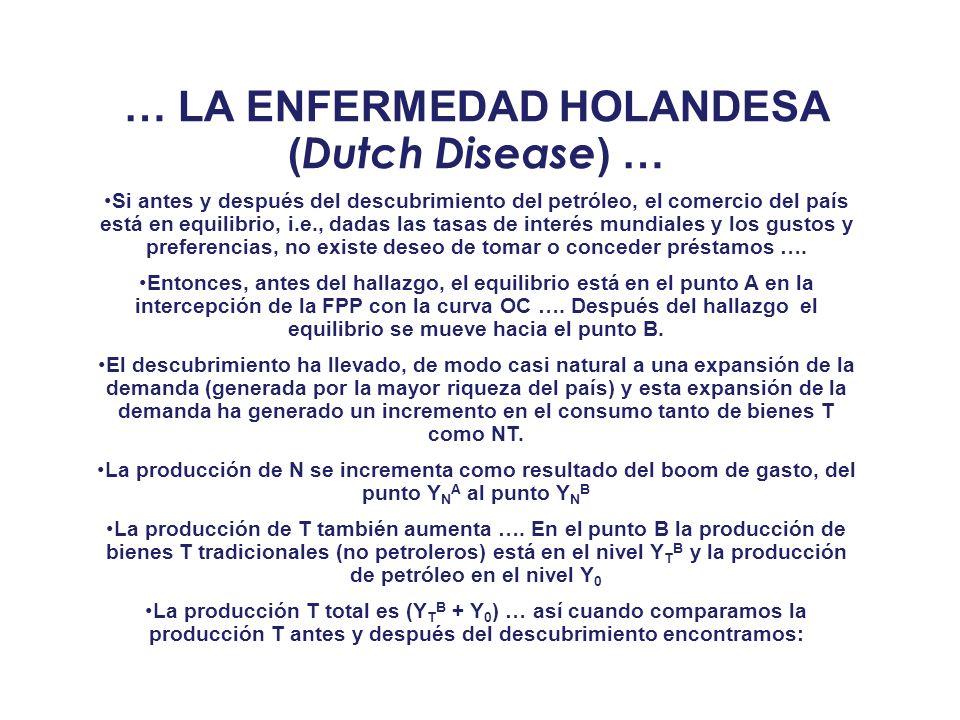 EFECTOS DE UN DESCUBRIMIENTO DE PETROLEO: UN CASO DE ENFERMEDAD HOLANDESA YNYN YTYT YANYAN (Y B T + Y 0 ) B C YBTYBT A YBNYBN YATYAT P F Y0Y0 O D