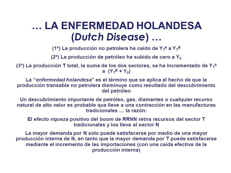 … LA ENFERMEDAD HOLANDESA ( Dutch Disease ) … Si antes y después del descubrimiento del petróleo, el comercio del país está en equilibrio, i.e., dadas
