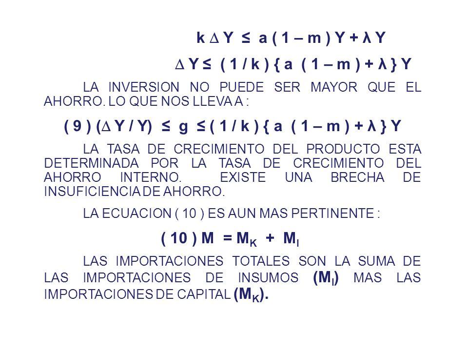 SI ACEPTAMOS QUE M I DENOTA LAS IMPORTACIONES DE INSUMOS. PODRIAMOS FORMULAR : M I = m Y DONDE m SERIA UN PORCENTAJE FIJO, Y DENOTA EL PRODUCTO TOTAL.