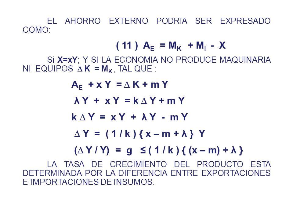 k Y a ( 1 – m ) Y + λ Y Y ( 1 / k ) { a ( 1 – m ) + λ } Y LA INVERSION NO PUEDE SER MAYOR QUE EL AHORRO. LO QUE NOS LLEVA A : ( 9 ) ( Y / Y) g ( 1 / k