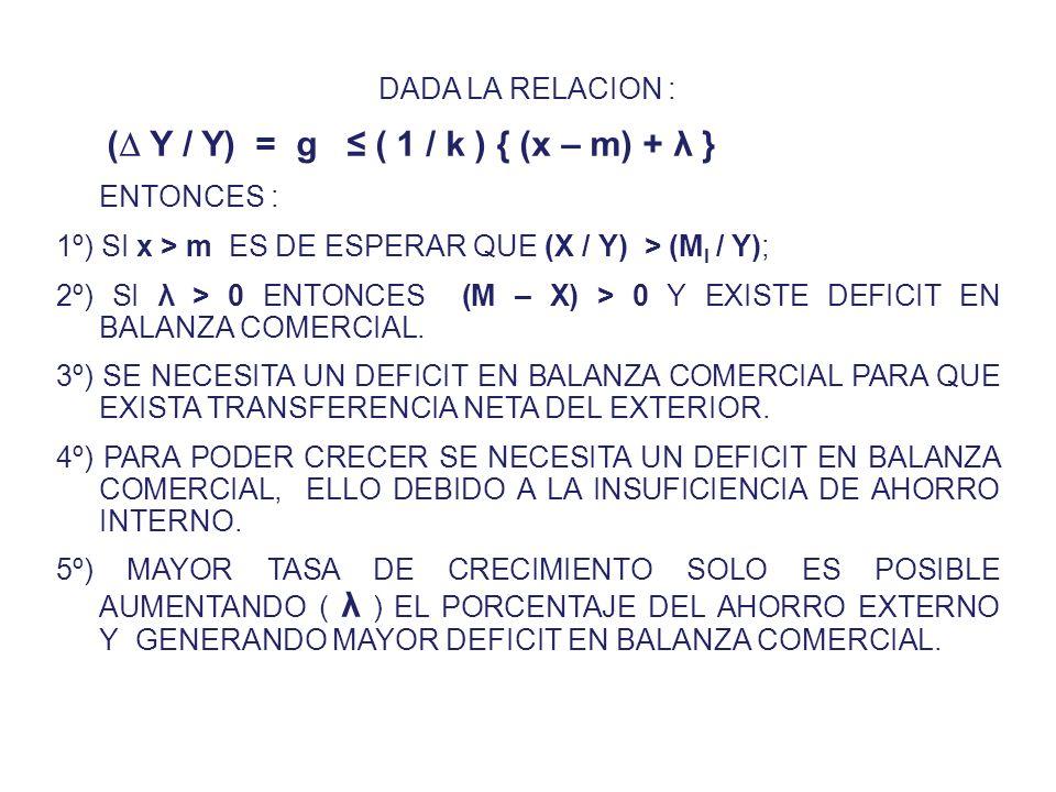 EL AHORRO EXTERNO PODRIA SER EXPRESADO COMO: ( 11 ) A E = M K + M I - X Si X=xY; Y SI LA ECONOMIA NO PRODUCE MAQUINARIA NI EQUIPOS K = M K, TAL QUE :