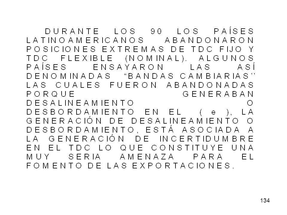 133 e t e* DESALINEAMIENTO, DESBORDAMIENTO DEL TIPO DE CAMBIO REAL etet DISCREPANCIA ENTRE EL TIPO DE CAMBIO REAL OBSERVADO e t Y EL DE EQUILIBRIO e*