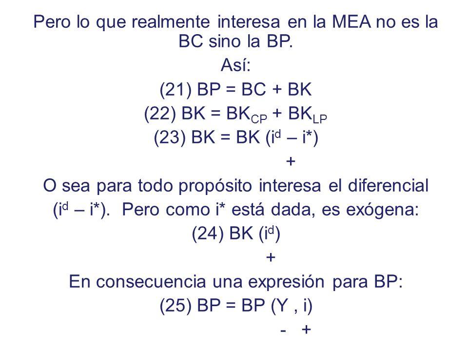 Y i 0 i0i0 Y X Y0Y0 LM BC < 0 YBYB IS (X 0 ) X