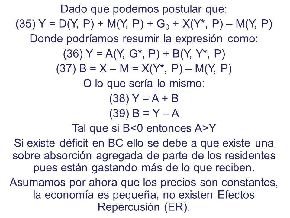 Política Macroeconómica Advertencias M/F Caso 1 Existe Crowed Out Existe alta Efectividad Se genera Doble impacto Caso 3 y 7 El BCR pierde RIN El prod