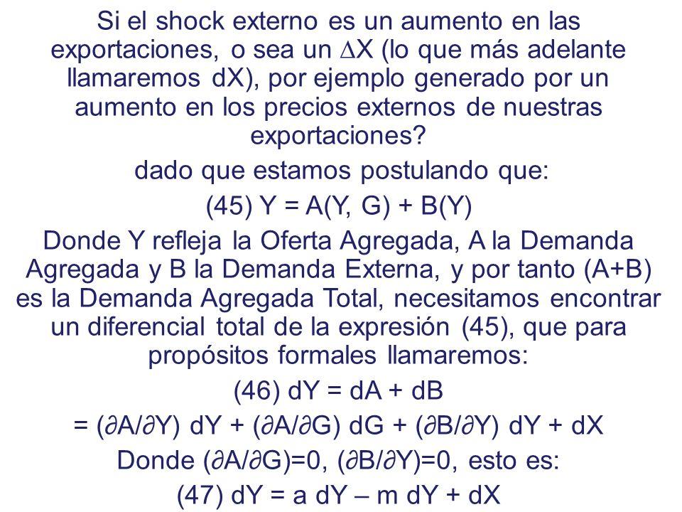 ¿Cuál es la pendiente de (Y-A)? (40) d(Y-A)/dY = 1 – (dA/dY) (dA/dY) = a Donde a: Pmg a Gastar (41) a = PmgC + PmgM (42) [d (Y-A) / dY] = 1 – a = s Do