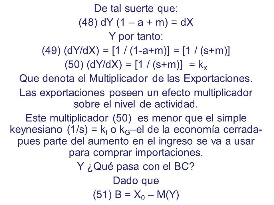 Si el shock externo es un aumento en las exportaciones, o sea un X (lo que más adelante llamaremos dX), por ejemplo generado por un aumento en los pre