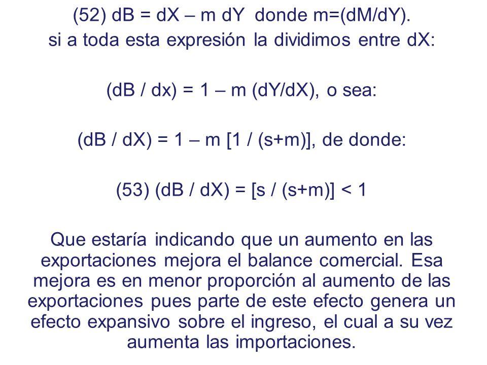 De tal suerte que: (48) dY (1 – a + m) = dX Y por tanto: (49) (dY/dX) = [1 / (1-a+m)] = [1 / (s+m)] (50) (dY/dX) = [1 / (s+m)] = k x Que denota el Multiplicador de las Exportaciones.