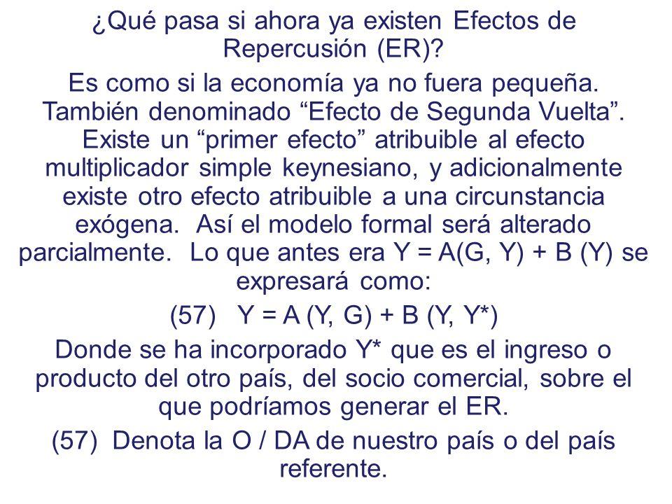 ¿Qué pasa si ahora aumenta el Gasto, o sea existe un G? Siguiendo la misma lógica: dY = a dY – m dY + dG dY (1 – a + m) = dG (54) (dY / dG) = [1 / (s+