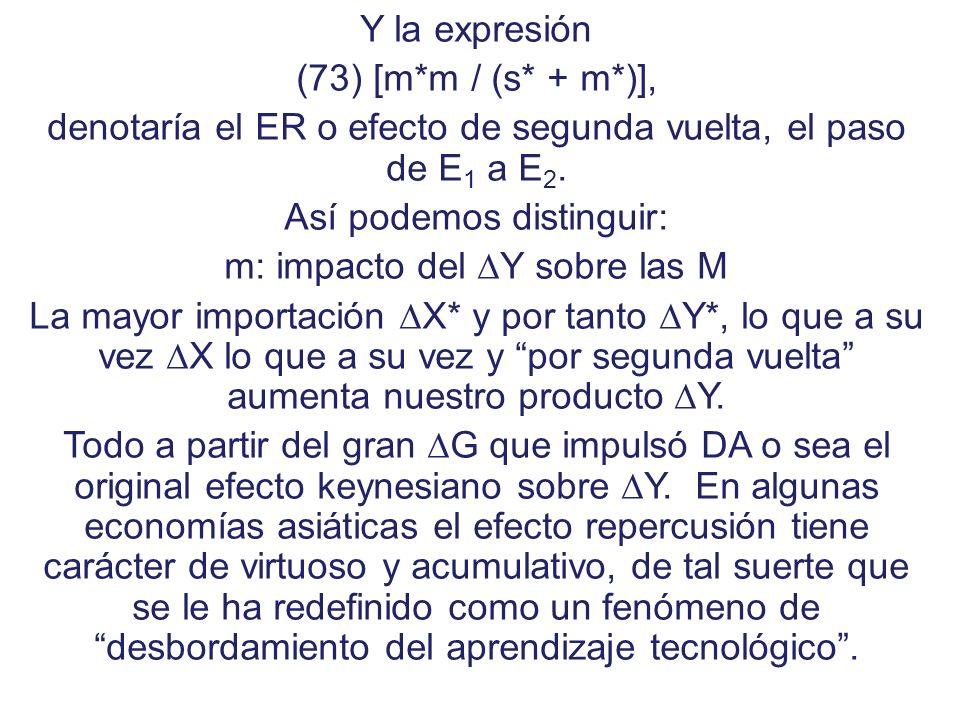 Y ¿Cuál sería la expresión matemática del ER? Dado que: Y = A (Y, G) + B(Y, Y*) y puesto que existe un Gran Aumento en el Gasto Público (G): (69) dY =