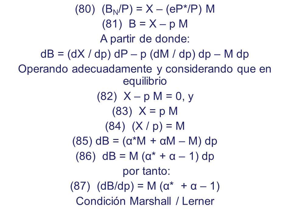 Por tanto se debería formular: (76) X = X (p) donde X p < 0 O sea una devaluación, una ganancia de paridad, estimula las exportaciones. En base a lo d