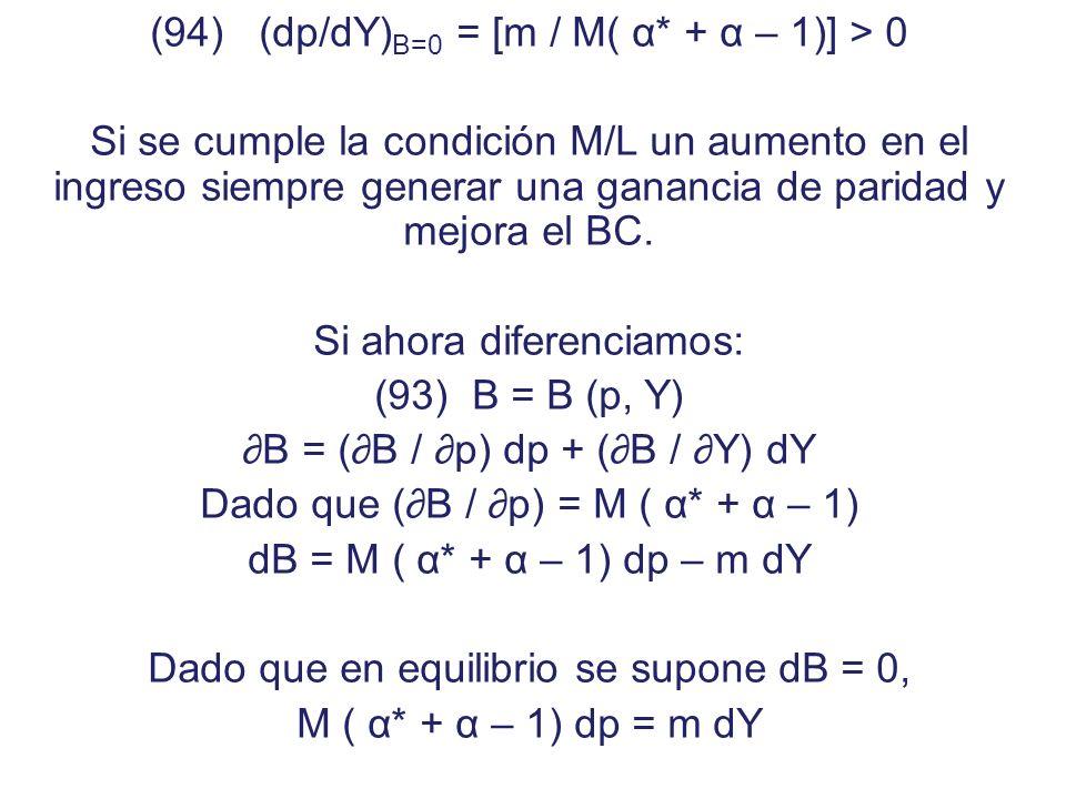 Además sabemos que (B / p) = M ( α* + α – 1), tal que: dY = a dY – m dY + M ( α* + α – 1) Operando: (92) (dp/dY) YY = [(s + m)/M( α* + α – 1)] > 0 Si se cumple la condición M/L un aumento en el ingreso podría generar una ganancia de paridad.