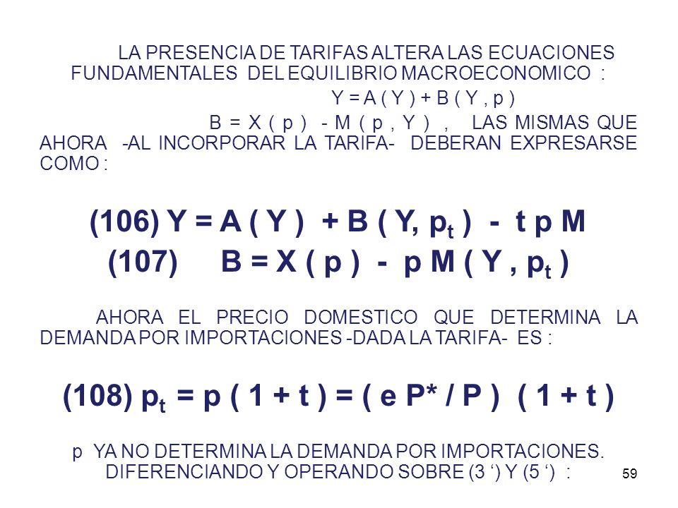 58 DISTURBANCIAS REALES : 1º) TARIFAS A LAS IMPORTACIONES : PRESENCIA DE TARIFAS SIGNIFICA ROMPER LA IGUALDAD ENTRE PRECIO INTERNO Y PRECIO EXTERNO, V