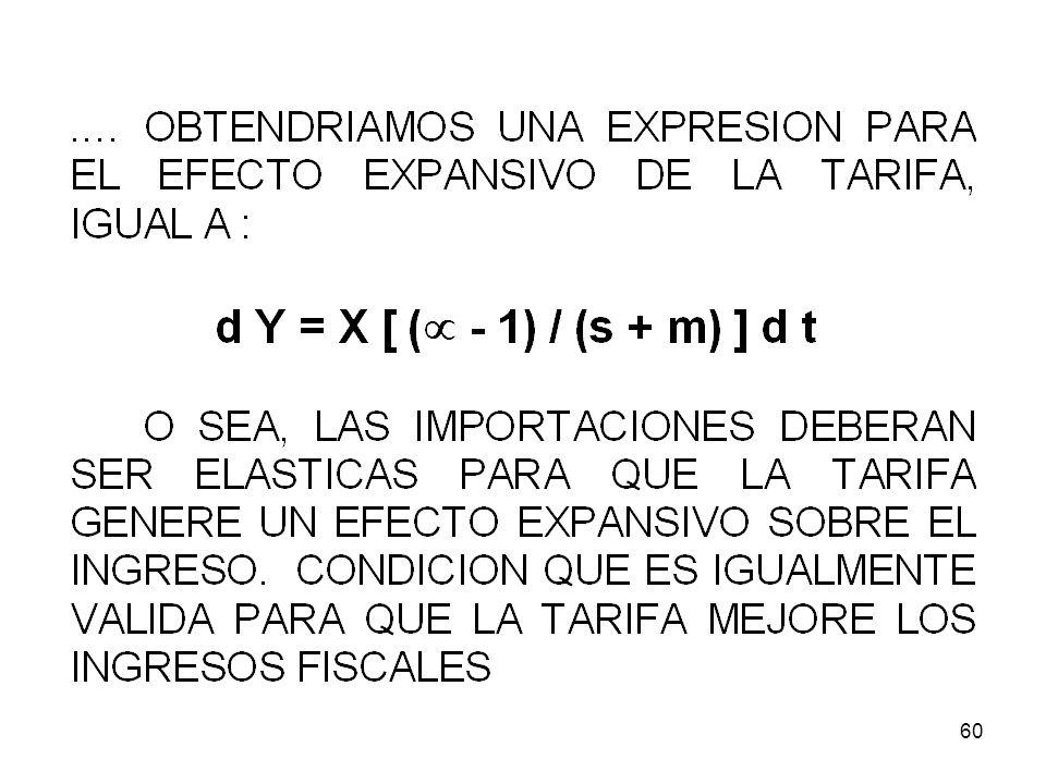 59 LA PRESENCIA DE TARIFAS ALTERA LAS ECUACIONES FUNDAMENTALES DEL EQUILIBRIO MACROECONOMICO : Y = A ( Y ) + B ( Y, p ) B = X ( p ) - M ( p, Y ), LAS