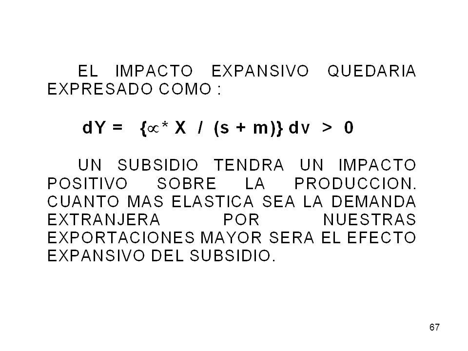 66 IGUAL QUE CON LAS TARIFAS, AHORA LAS ECUACIONES DEL EQUILIBRIO MACROECONOMICO SE ALTERARAN Y QUEDARAN EXPRESADAS COMO : (5) Y = A ( Y ) + (1 - v) X