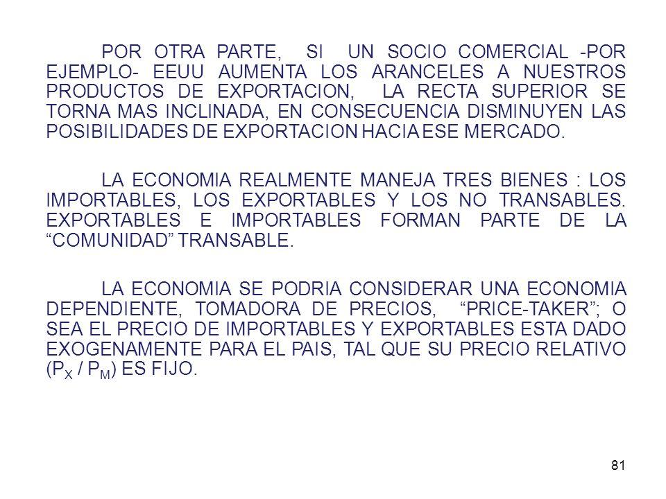 80 AREA DE LOS NO TRANSABLES EL PAIS AUMENTA LAS TARIFAS A LAS IMPORTACIONES EEUU AUMENTA LAS TARIFAS PARA NUESTRAS EXPORTACIONES AREA DE LOS EXPORTAB