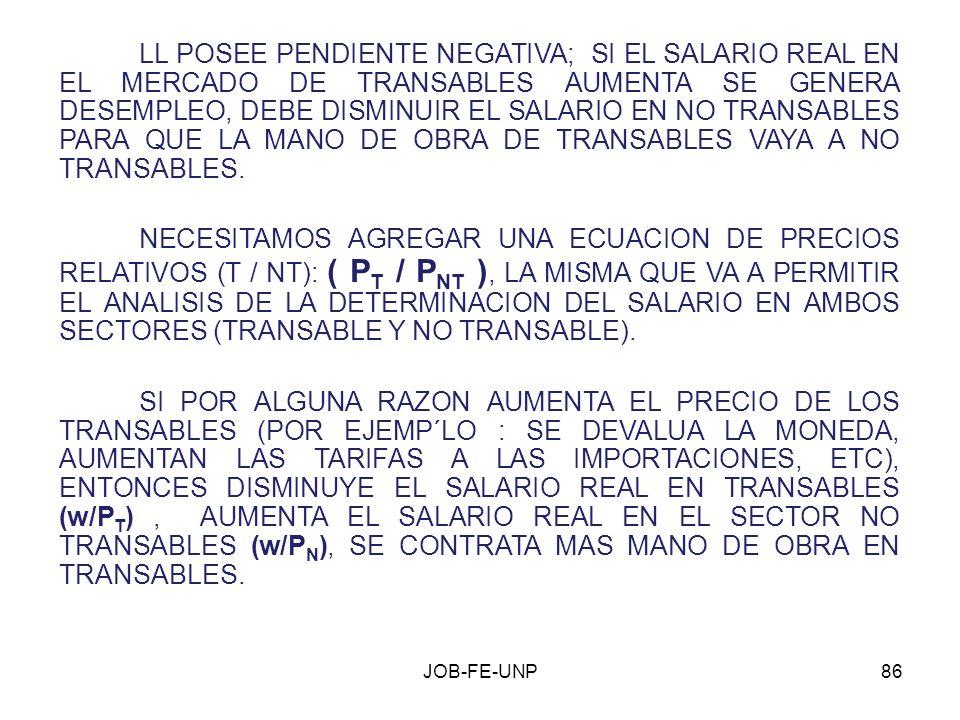 85 GRAFICA ( C ) : (w / P N ) L L (w / P T ) LL EQUILIBRIO EN EL MERCADO DE TRABAJO