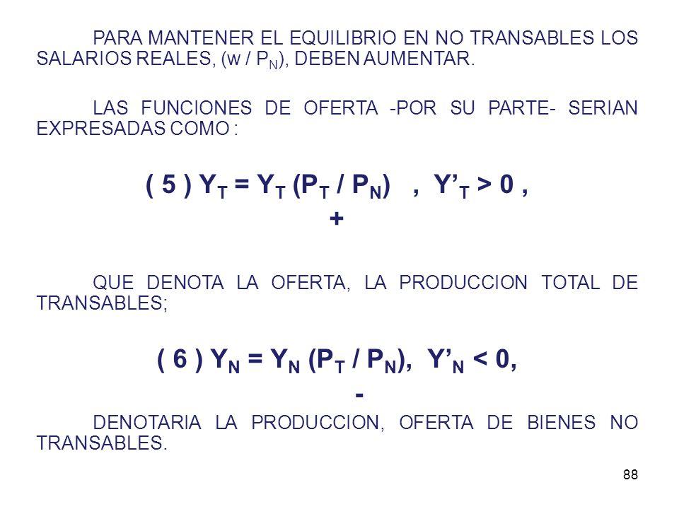 87 w / P NT w / P T (P T / P N ) 1 (P T / P N ) 0 AUMENTA EL PRECIO DE TRANSABLES GRAFICA ( D ) :